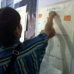 Kader pembaharu desa Gondang melakukan pemetaan sosial berdasarkan tingkat kesejahteraan