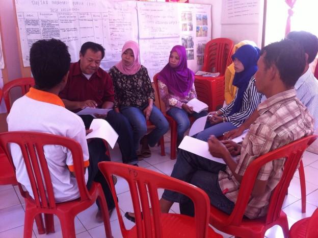 Diskusi Kelompok menulis hasil wawancara