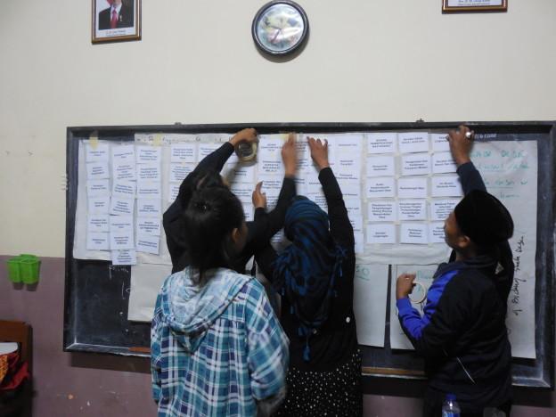 Proses perencanaan pembangunan di desa