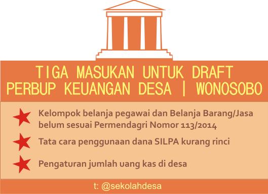 Infografis berita keuangan Wonosobo