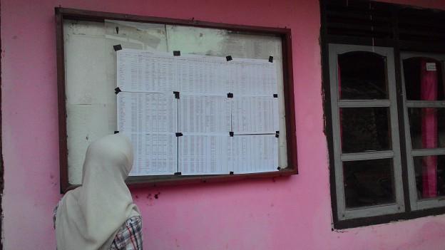 Informasi data kesejahteraan desa